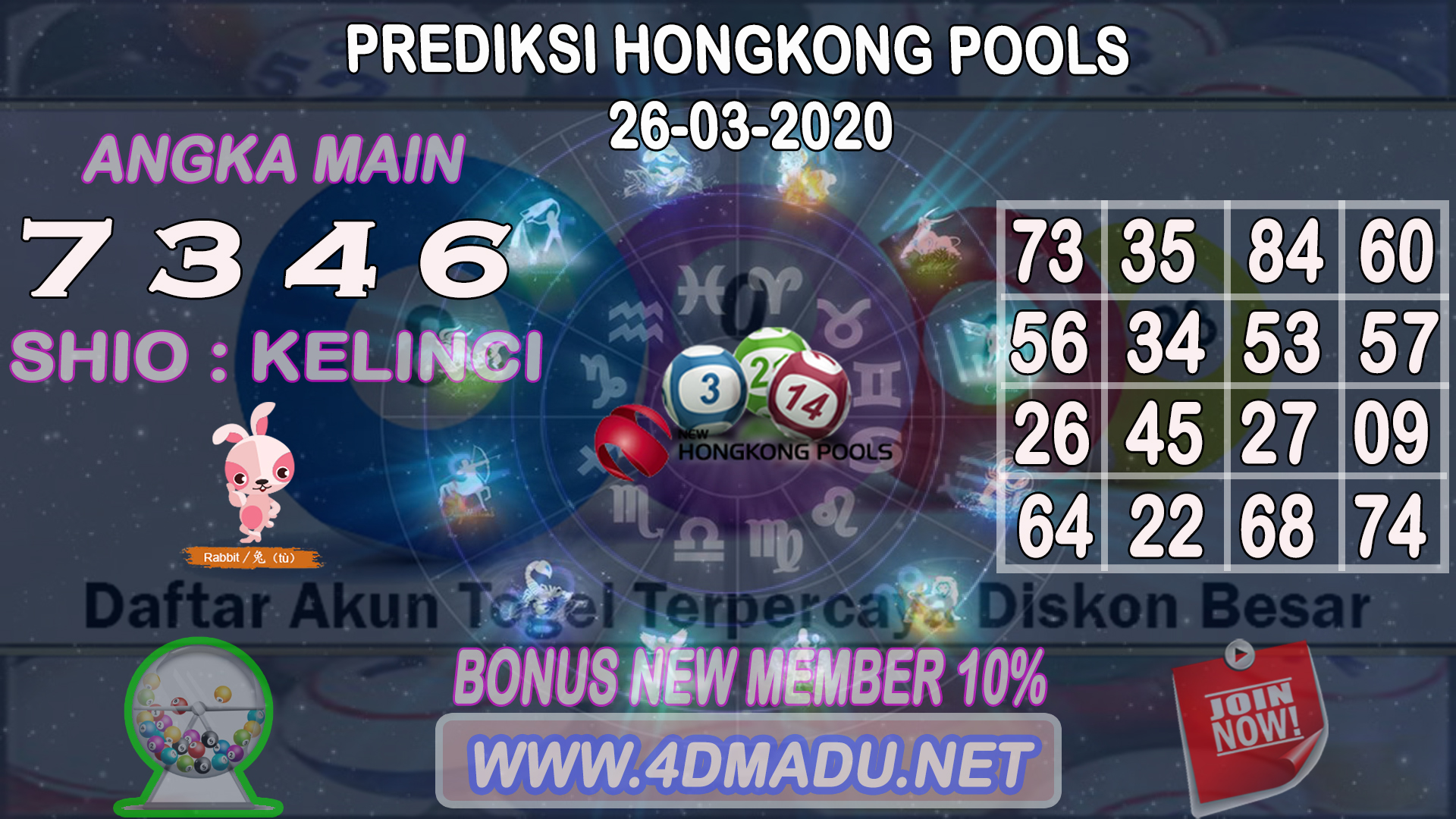 PREDIKSI HONGKONG POOLS 26 MARET 2020