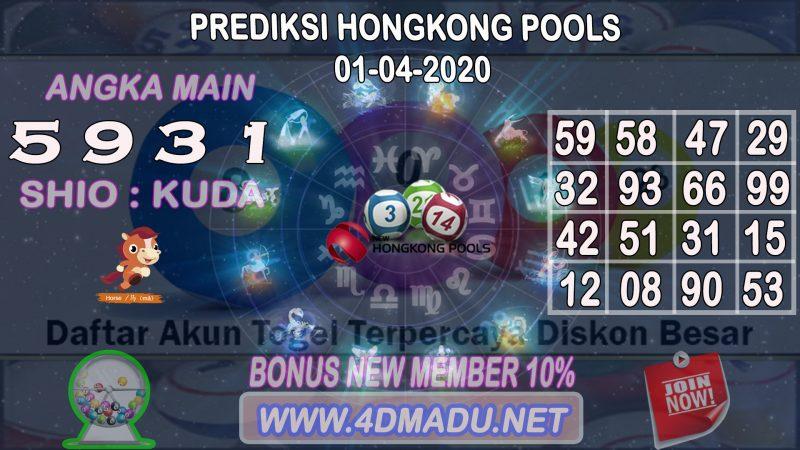 PREDIKSI HONGKONG POOLS 01 APRIL 2020