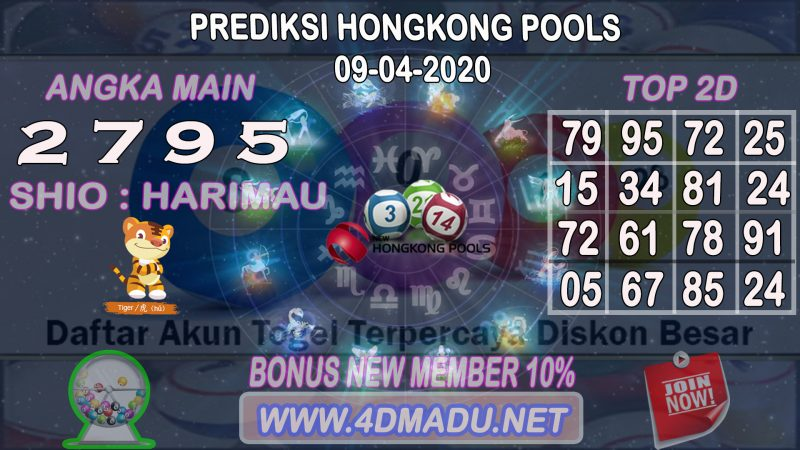 PREDIKSI HONGKONG POOLS 09 APRIL 2020