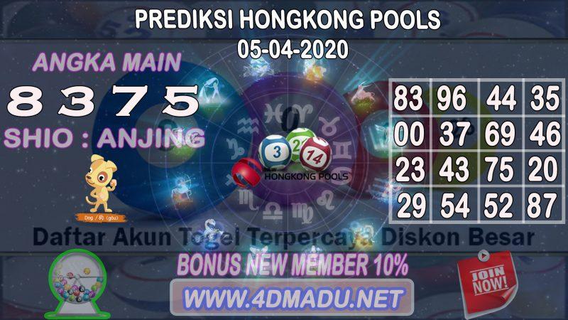 PREDIKSI HONGKONG POOLS 05 APRIL 2020